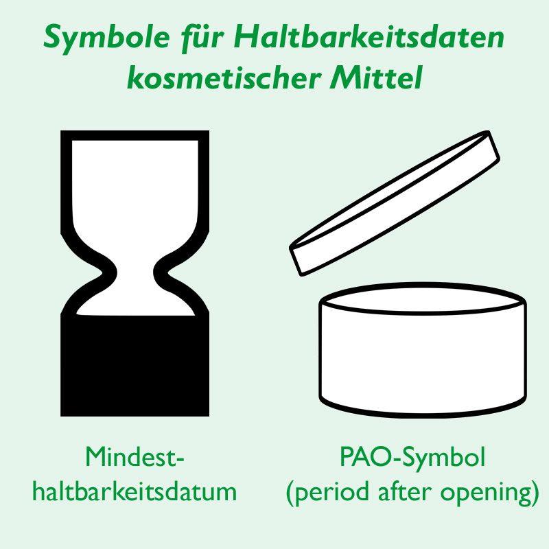 MHD PAO auf Verpackungen kosmetischer Mittel