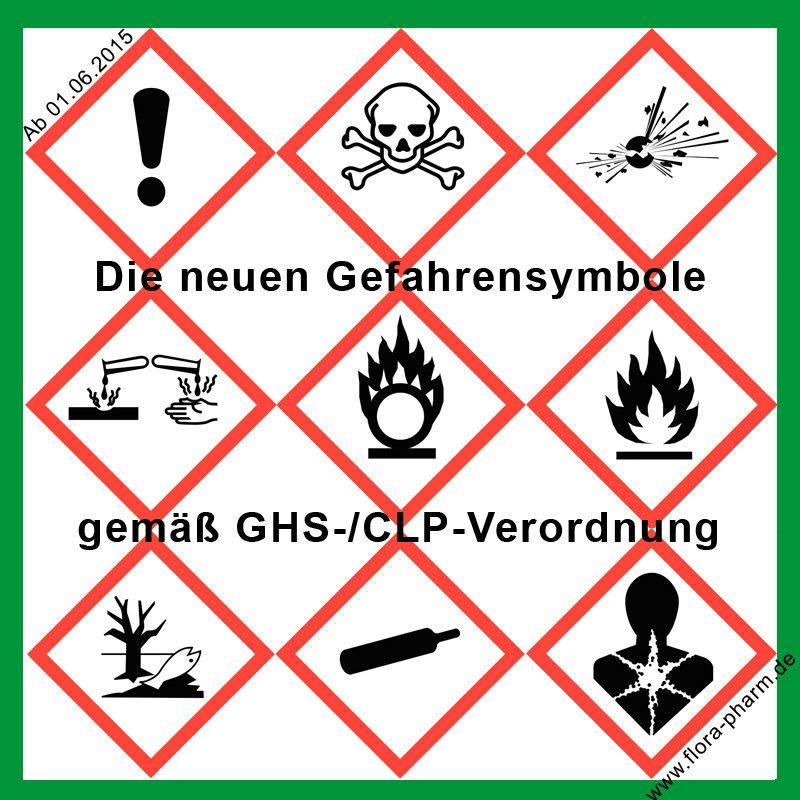 Neue Gefahren-Symbole zur Kennzeichnung von Wasch-, Pflege- und ...