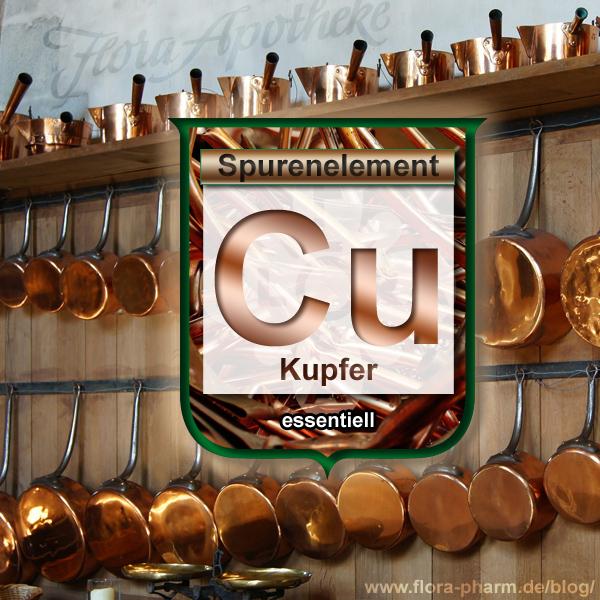 Kupfer - Cu